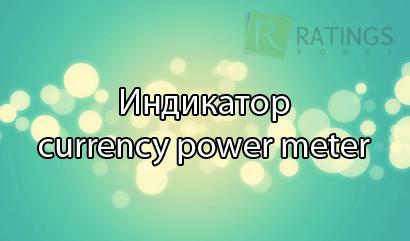 Currency power meter - индикатор с описанием