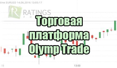 олимп трейд платформа обзор