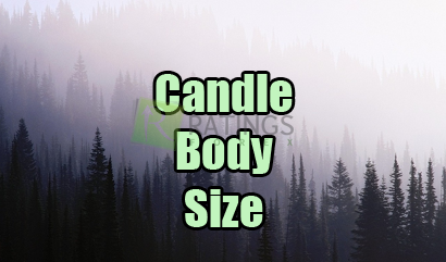 Индикатор Candle Body Size