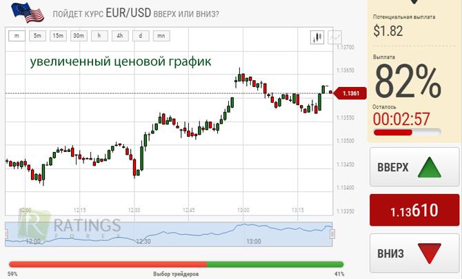 Недорогие криптовалюты-10