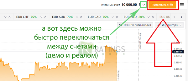 Nord fx бинарные опционы курс доллара на рынке