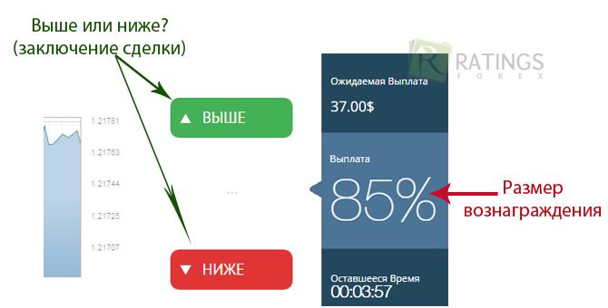 Ускоритель транзакций биткоин-5
