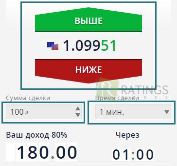 strategiya-dlya-binarnih-optsionov-novinka-2017-goda-3