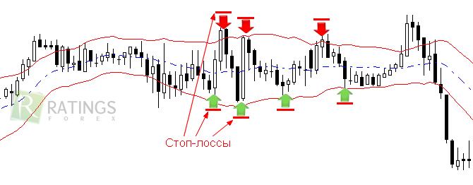 Wmifor forex indicator