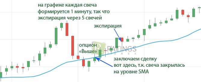 50х com криптовалютная биржа это
