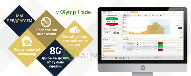 Торговал на бинарных опционах через сайт компании олимп трейд