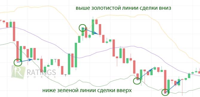 Медальон биткоин цена продать биткоин цена-18