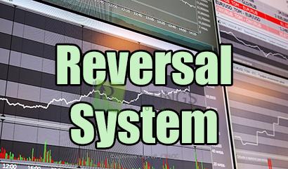 Стратегия Reversal System на индикаторах для Форекс