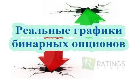 Расписание работы форекс по московскому времени