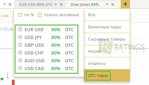 Бинарный опцион otc btc криптовалюта