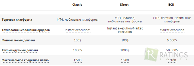 Рублевый перевод форекс forex coffee