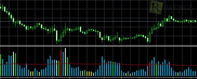 Торговля на форекс vsa законодательство о биржах и биржевой торговле товарная биржа