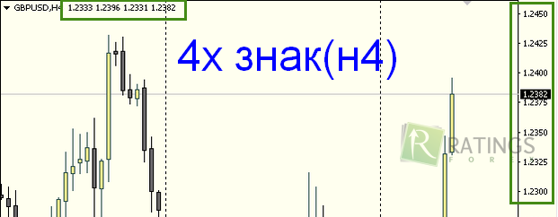 Форекс 5 знаков после запятой форекс курс доллар евро