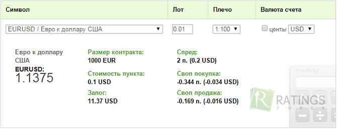 Kalkulator forex online forex rand against us dollar
