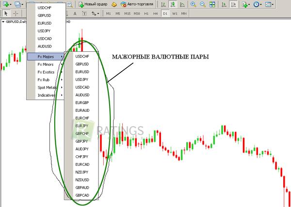 Базовая валюта это настройки советника forex gold trader