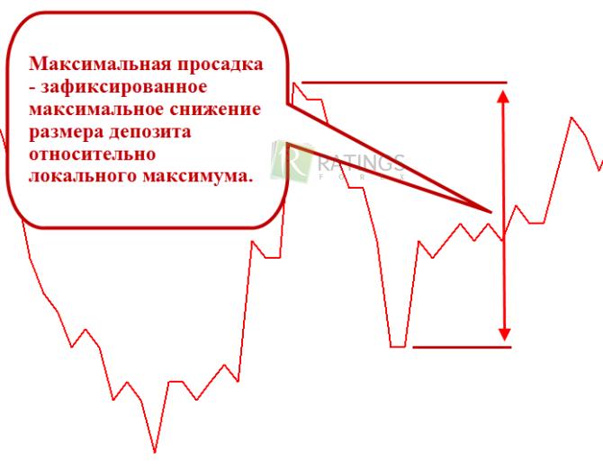 Коэффициента херста на форекс настройка советника forex setka trader