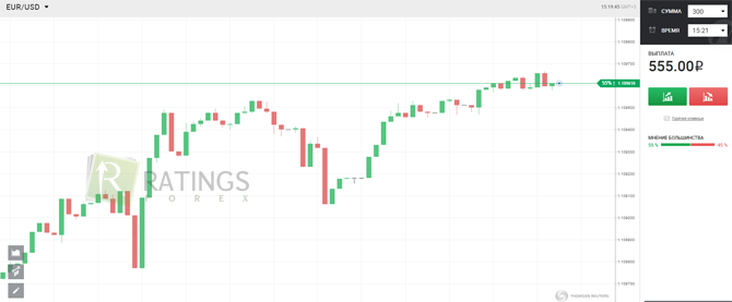 Хардфорк bitcoin cash 13 ноября-17