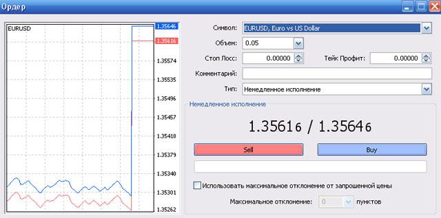 Что такое реквот в форекс работа с текстом онлайн 4 класс русский язык