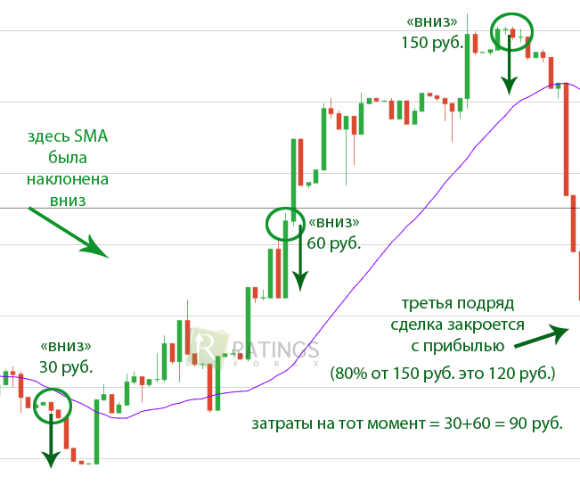Iq option онлайн-18