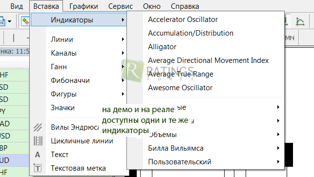 Форекс заработка в демо счету обмен биткоин на альфа банк