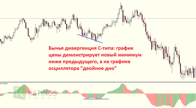 Forex master method отзывы exness forex review