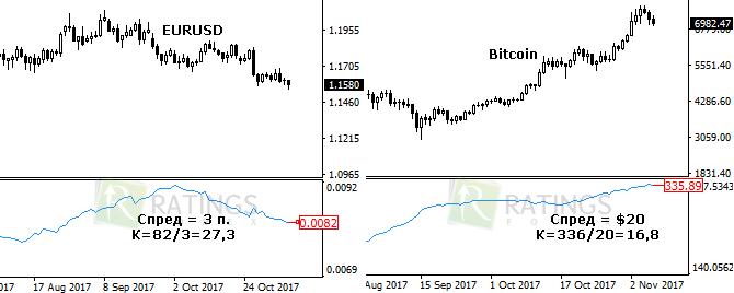 Покупка криптовалюты в россии-2