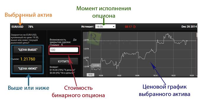 канал кельтнера индикатор в бинарных опционах