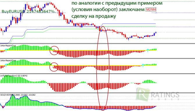 Sistema золотой крест форекс 100 deposit bonus forex broker