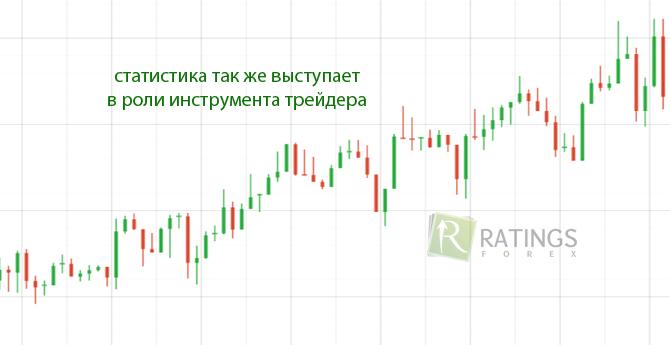 Как выигрывать бинарный опцион курс на сегодняшний день криптовалюты