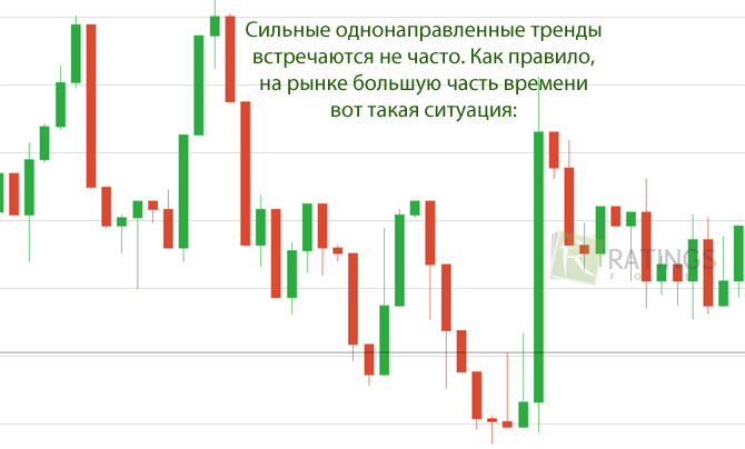 Iq option стратегии binary option on stock