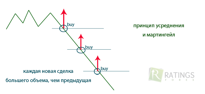 Forex для новичка what is crude oil trading at