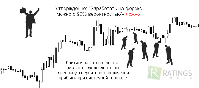 Теории торговли на forex indicators for forex free download